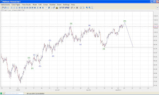 Crude may be on the verge of completeing a 5 wave advance!