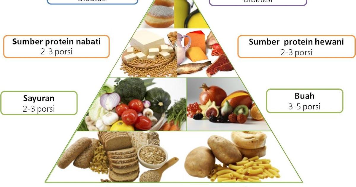 Diet Diabetes Melitus Tipe 2 Dengan Menghindari Karbohidrat Kompleks