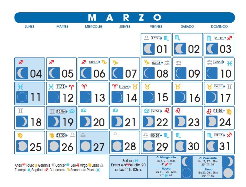 Aulas de infantil la salle teruel las fases de la luna for Calendario lunar de hoy