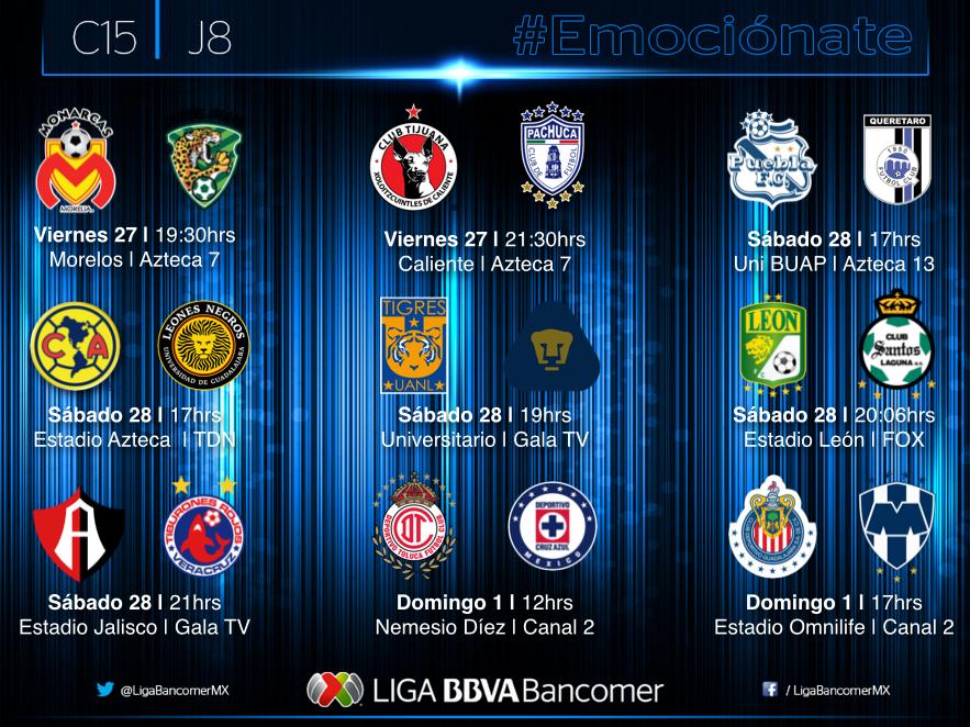 Jornada 8 liga MX, así se jugará
