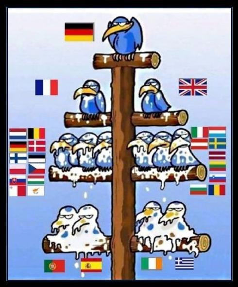 el_reparto_de_la_mierda_en_la_comunidad_europea