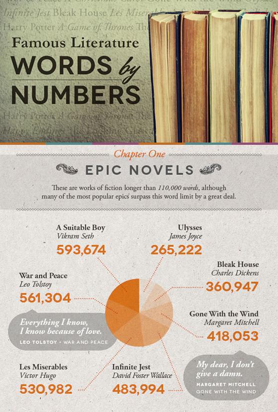 literatura-epica