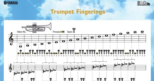 Music Lessons Trumpet Lessons  Trumpet Fingering Chart For Beginners