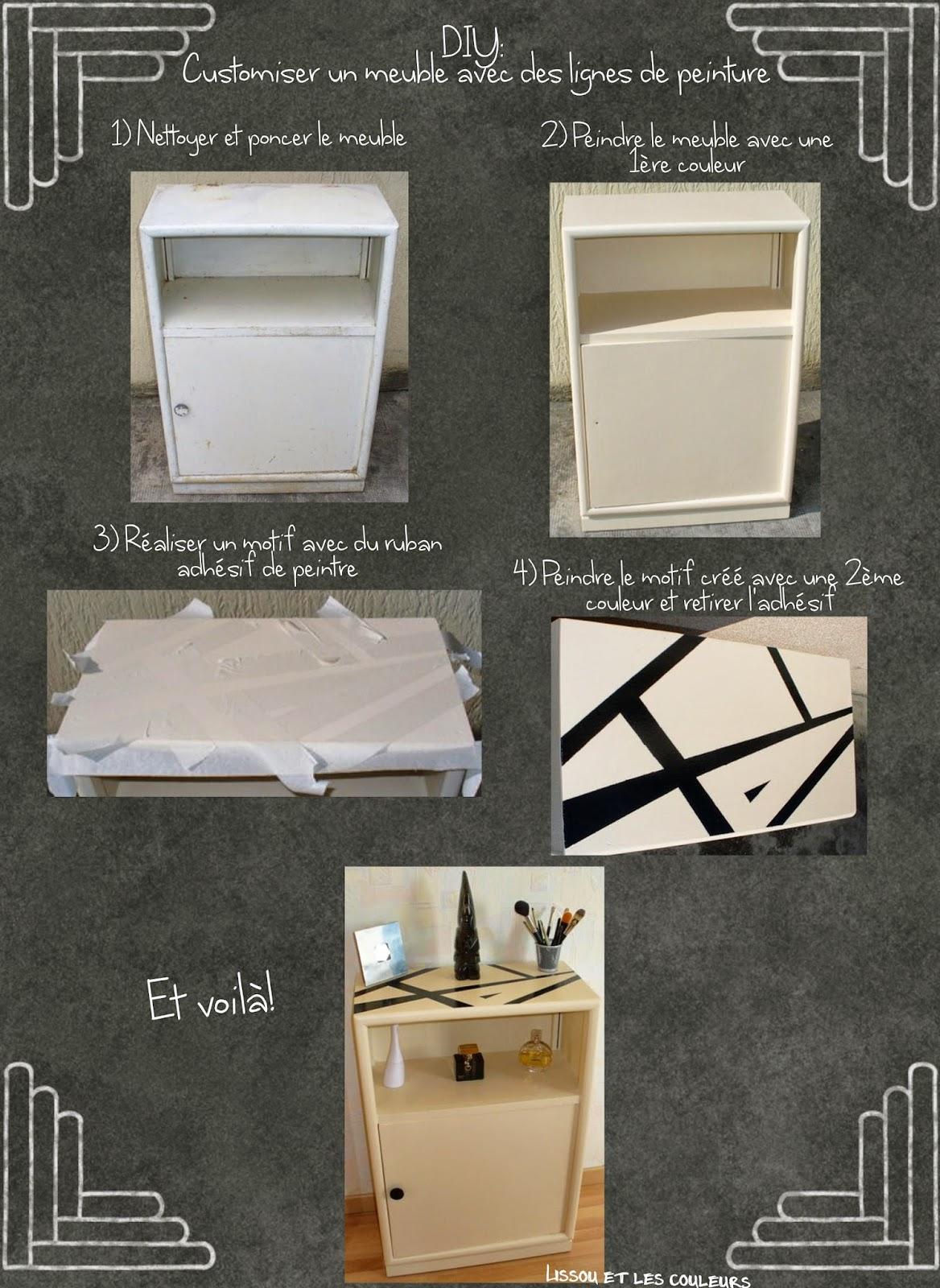 Lissou et les couleurs diy customiser un meuble avec des - Customiser un meuble ...