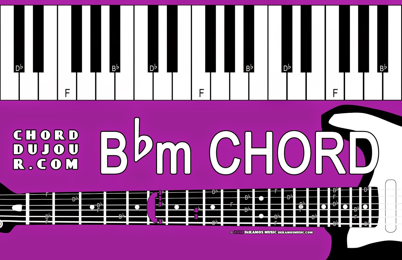 Chord Du Jour Chord Deux Jour Challenge Bbm And Db