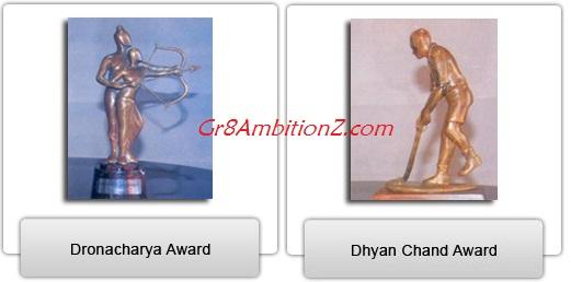 List of Dronacharya, Dhyan Chand and Rashtriya Khel ...