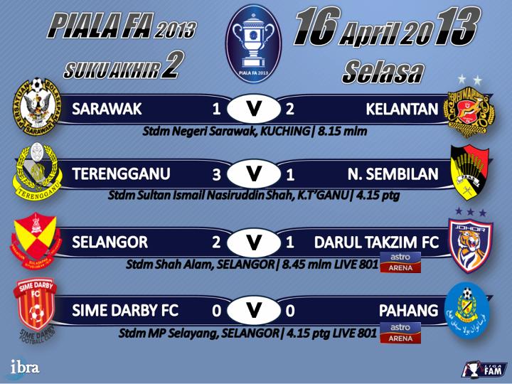 Keputusan perlawanan suku akhir kedua Piala FA 16 April 2013 akan