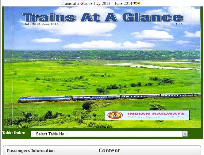 TRAINS AT A GLANCE 2013 14 PDF DOWNLOAD