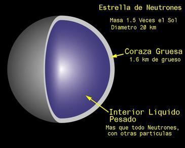 fisica limite:
