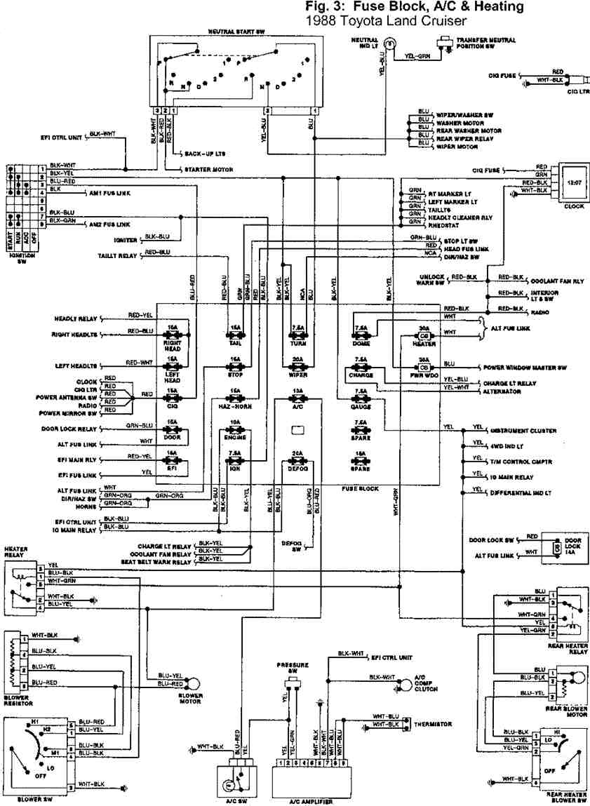 Toyota Land Cruiser 1988 Fuse Block  Ac And Heating Wiring Diagram