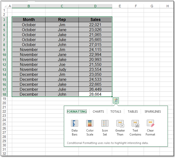 Excel Enthusiasts: Excel 2013 Quick Analysis Tool