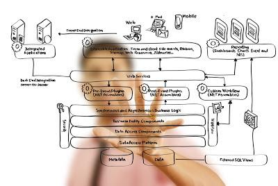 Tool bermanfaat perniagaan online