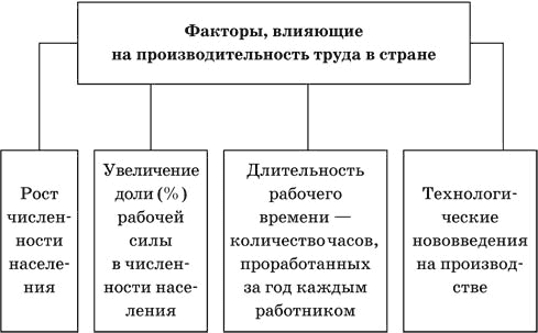 Http://idealnaja.pl/manul/library.php?q=Labor-And-Monopoly-Capital-The-Degradation-Of-Work-In-The-Twentieth-Century/