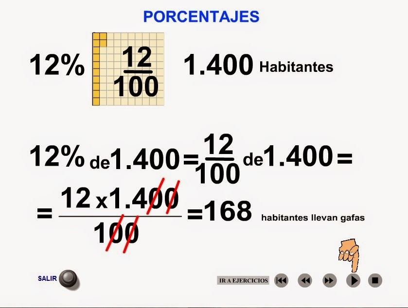 http://ntic.educacion.es/w3//eos/MaterialesEducativos/mem2008/visualizador_decimales/porcentajes.html
