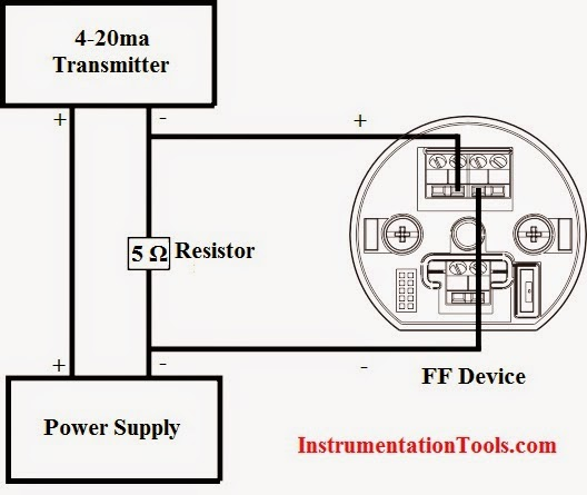 convert 4 20ma current output to foundation fieldbus Fieldbus Foundation 101 at Foundation Fieldbus Wiring Diagram