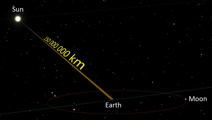Resultado de imagen de El danés Olau Roemer logró cronometrar la velocidad de la luz a escala de distancias astronómicas.