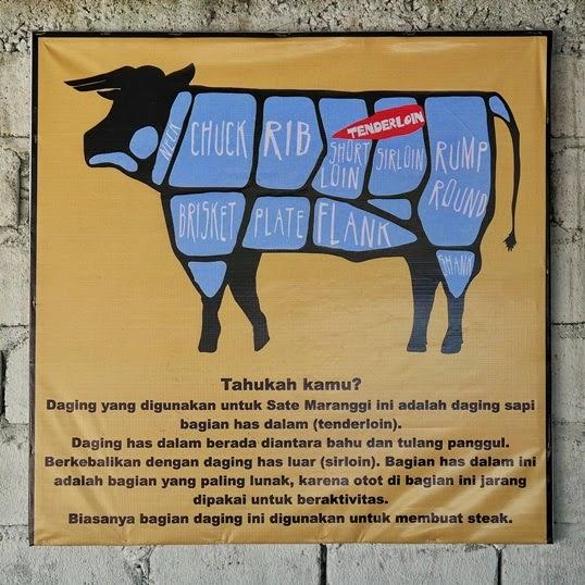 cerita makan, sate maranggi mang sams, sate sapi, sate maranggi, kuliner sate, kuliner jogja, yogyakarta, jalan kaliurang