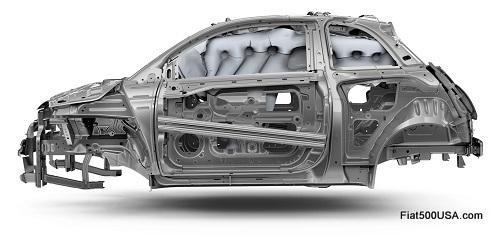 Fiat 500 engine specs