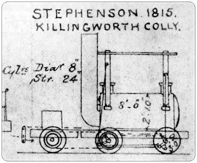 Penemu Kereta Api Pertama Kali di Dunia