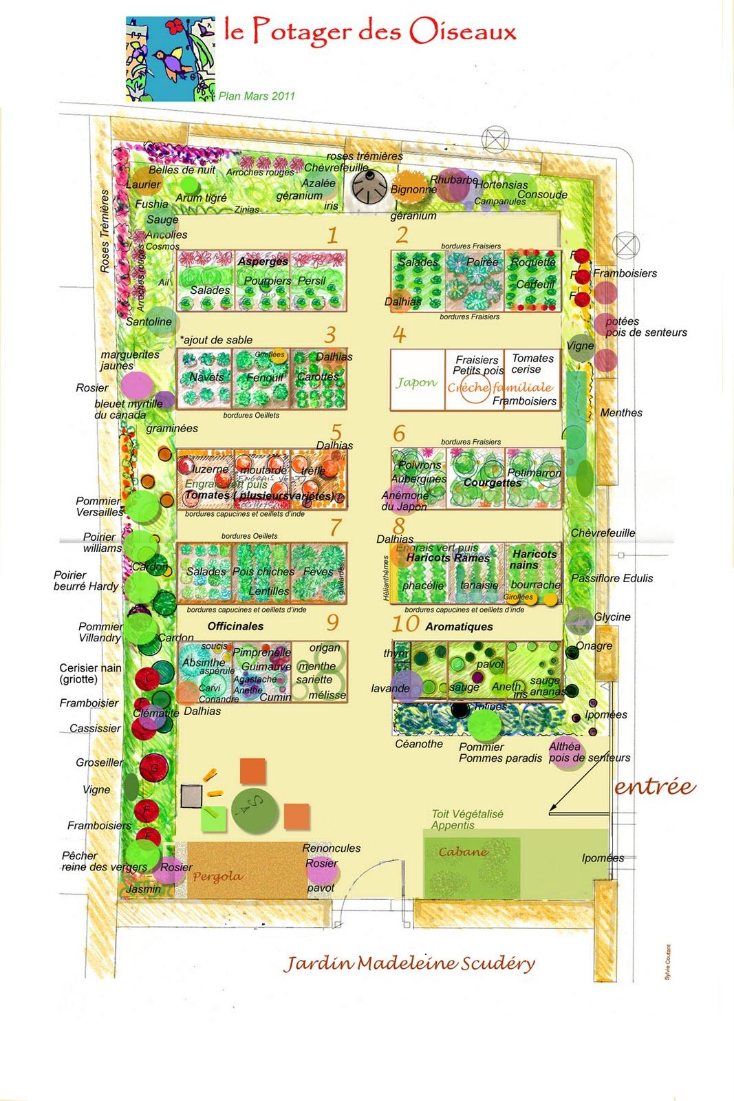 Le plan du potager pour l 39 an 2011 jardin potager des oiseaux for Plan jardin potager sureleve