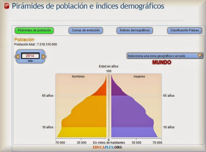 http://www.educaplus.org/geografia/mun_piramides.html