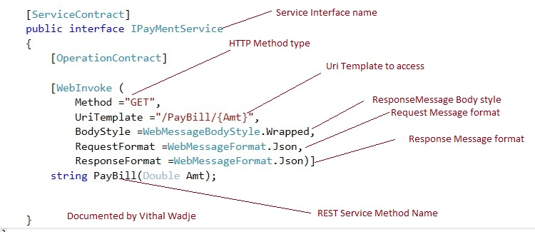 Wcf Rest Service With Json Data