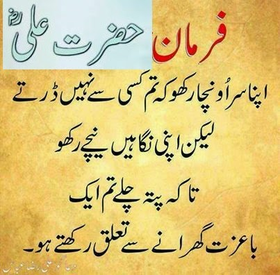 Urdu Islamic Quote By Ali RA