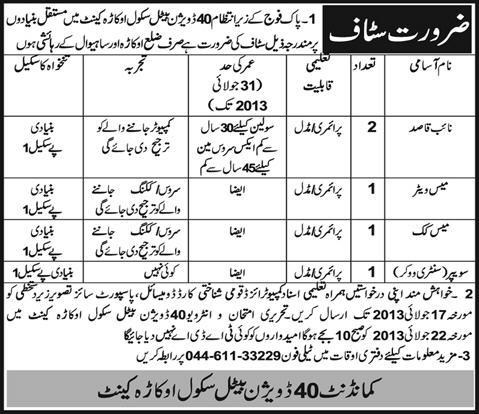 Jobs in Pak Army Organization, Okara