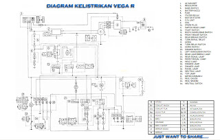 Diagram Listrik Vega Zr in addition Wiring Diagram Yamaha Vega also Switchgear Wiring Diagram besides Yamaha Banshee Headlight besides Good Motor Oil. on wiring diagram yamaha vega