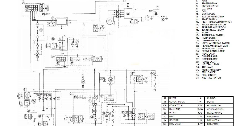 Coba Keju  Diagram Kelistrikan Yamaha Vega R