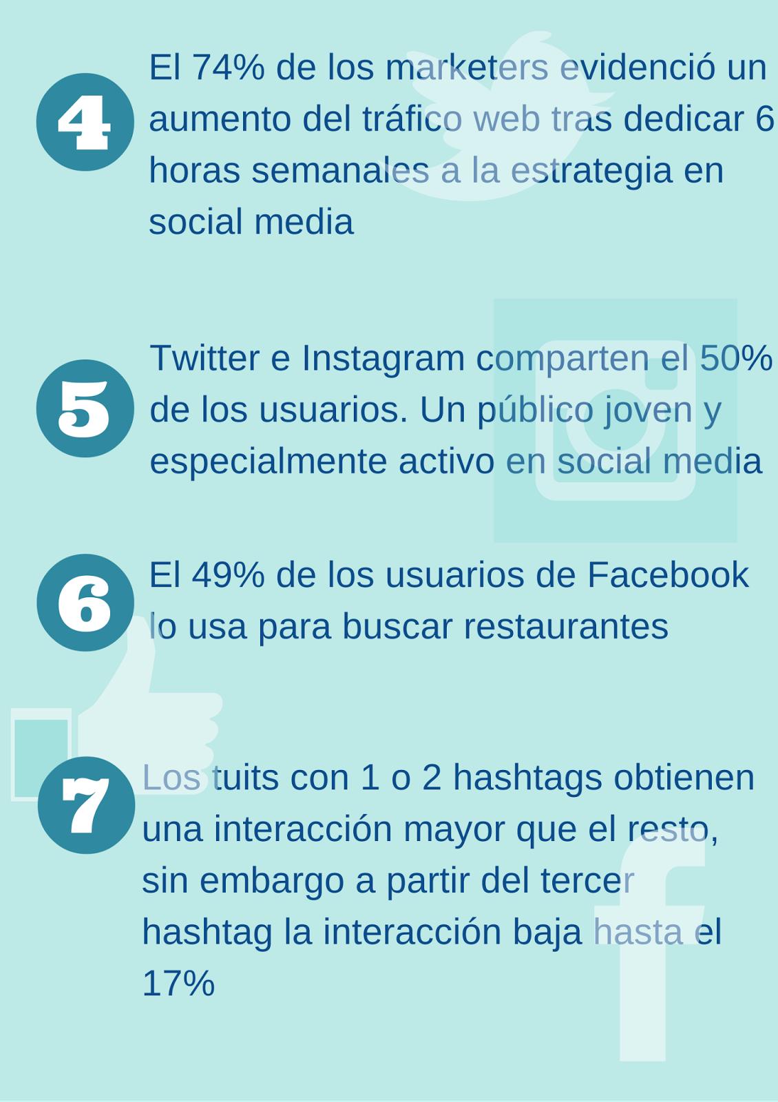 10 sorprendentes datos y cifras de la eficacia del Social Media