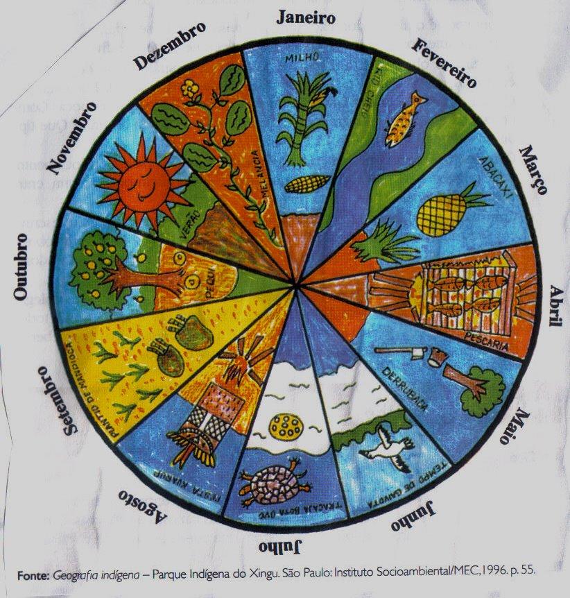 """Search Results for """"Calendario Agricultura"""" – Calendar 2015"""