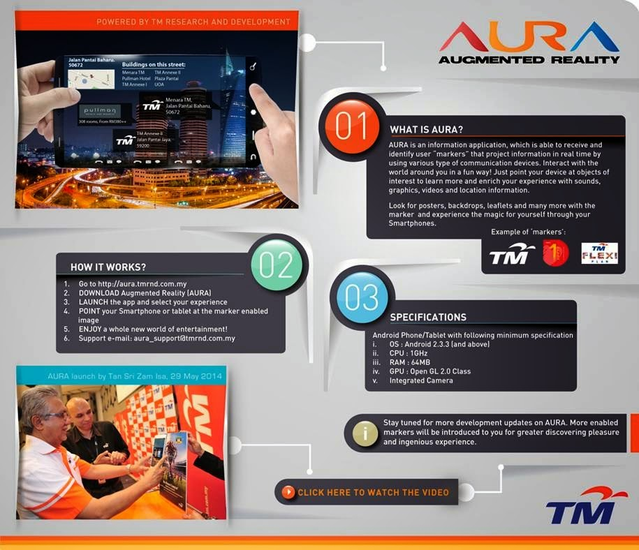 AURA - Interact with the World Around You in a Cool, New Way 2014