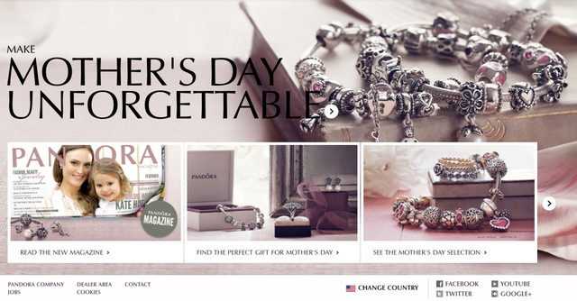 Pandora Mothers Day Charms