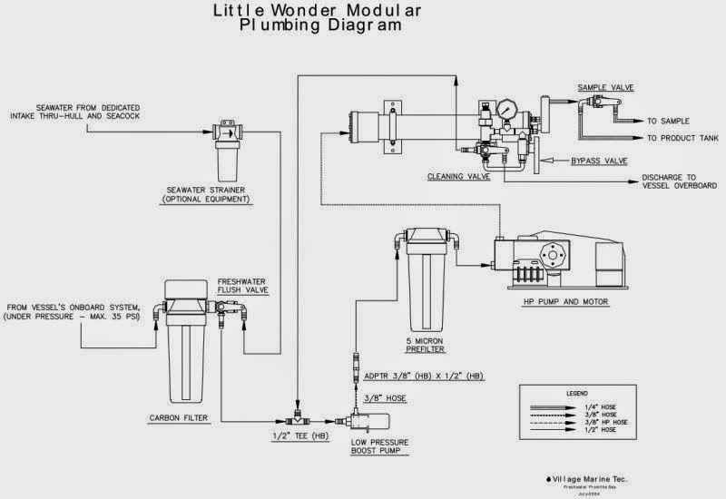 Watermaker Plumbing Diagram