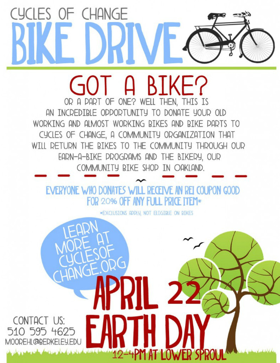 donate a bike or parts