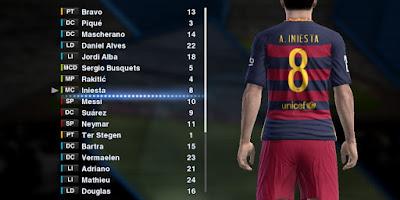 PES 2013 FC Barcelona 2015-2016 GDB [Update 1.0] by Codiletser
