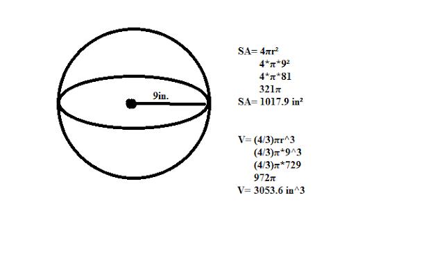 how to find volume d146cd8b-6daf-11e1-a6a8-642737dde4e4