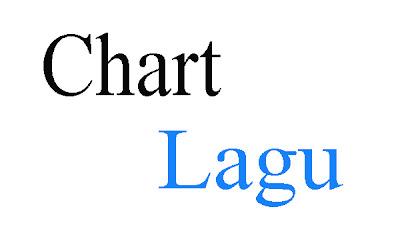 Chart Lagu Barat Terbaru
