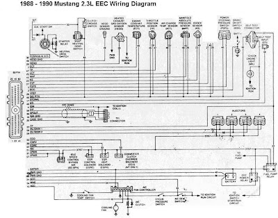 1988 1990+Ford+Mustang+2.3L+EEC+Wiring+Diagram 1988 1990 ford mustang 2 3l eec wiring diagram all about wiring 1965 Mustang Wiring Diagram at nearapp.co