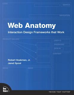 web anatomisi