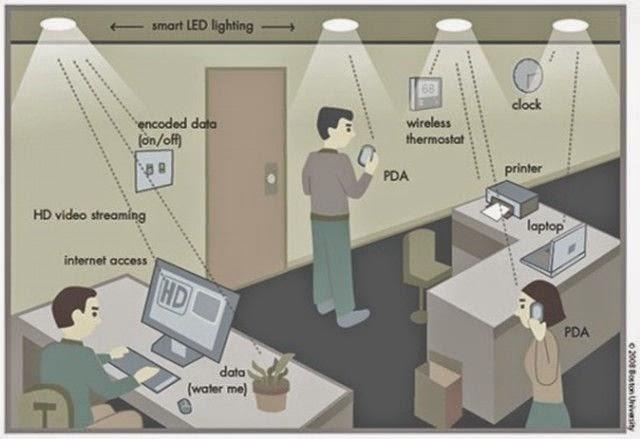 LiFi, Teknologi Wireless yang Berbasis Cahaya