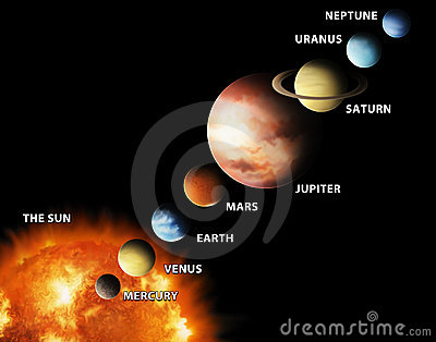 the planets in order of size small to large - photo #17