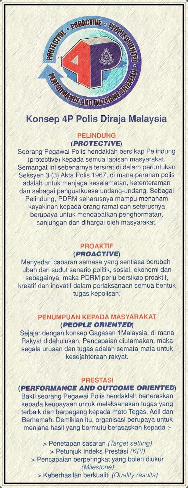 Konsep 4p Polis Diraja Malaysia Pdrm Galeri Pdrm