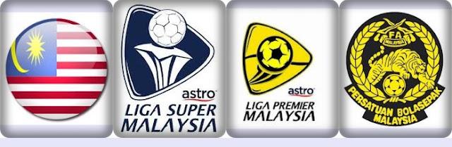 Bola Sepak : Senarai 41 Pemain Import Liga Malaysia 2013