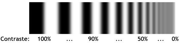 test-resolution-objectif-flou