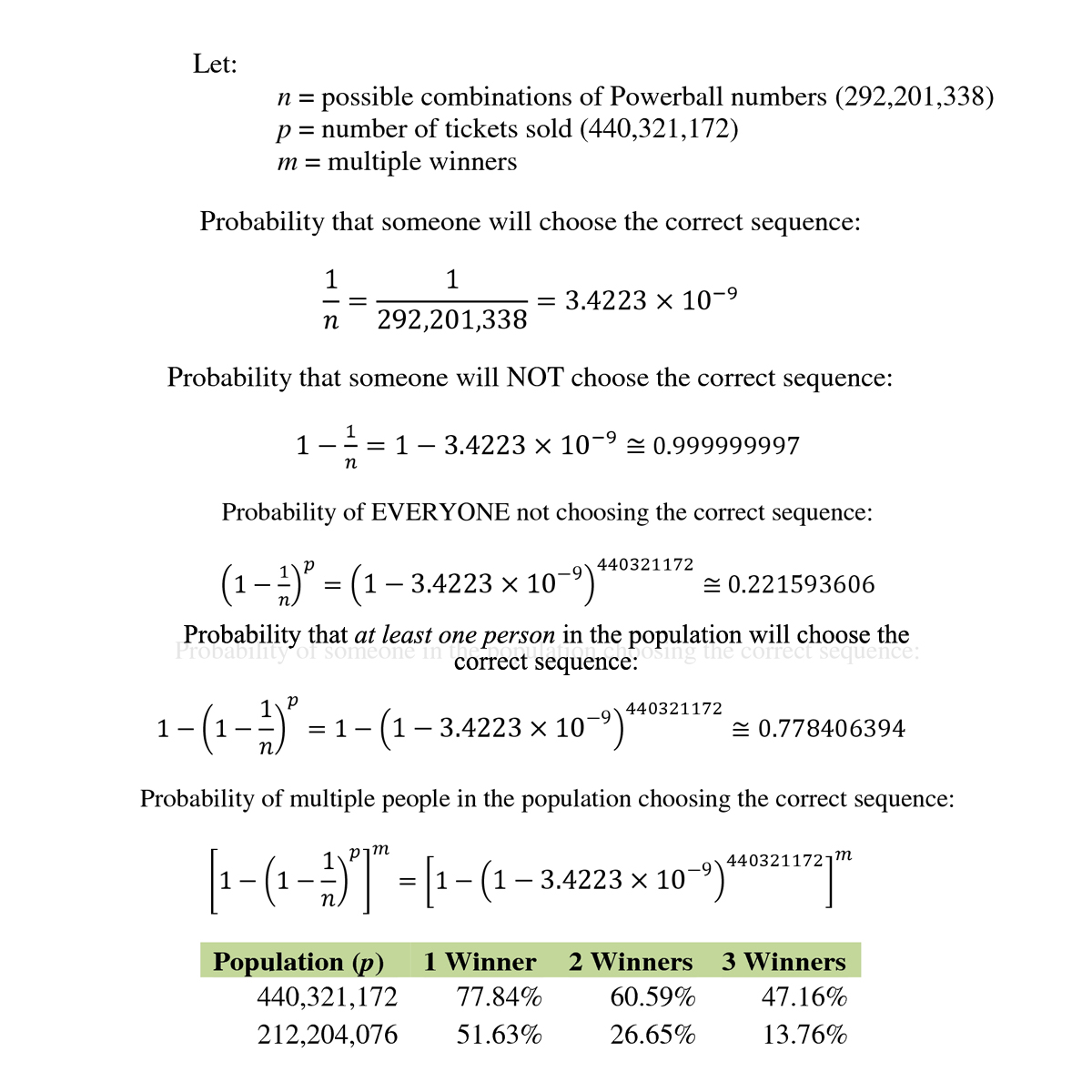 worksheet Probability On Numbers the impractical catholic ponderings on powerball probability numbers i used here were taken from jan 9 2016 drawing where over 440 million tickets sold number und