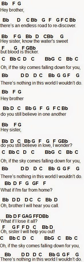 Flute Sheet Music: Hey Brother