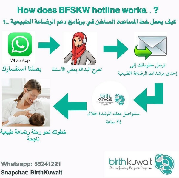 The Breastfeeding Support Hotline