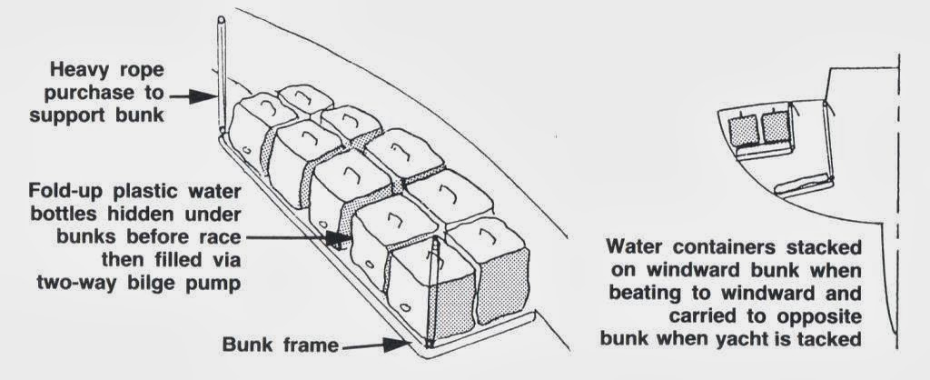 I-Punkt_ballast+set+up.jpg